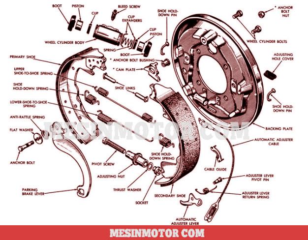 komponen-rem-tromol