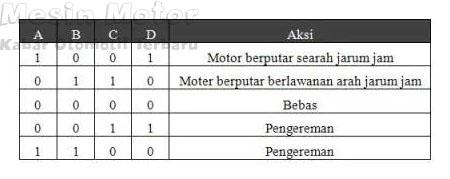 Susunan Driver Motor DC H-Bridge MOSFET