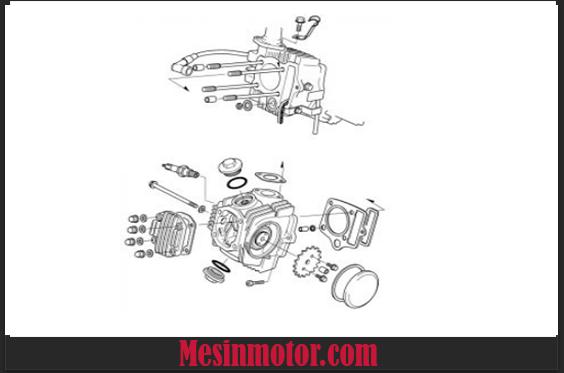 Bagian Bagian Motor