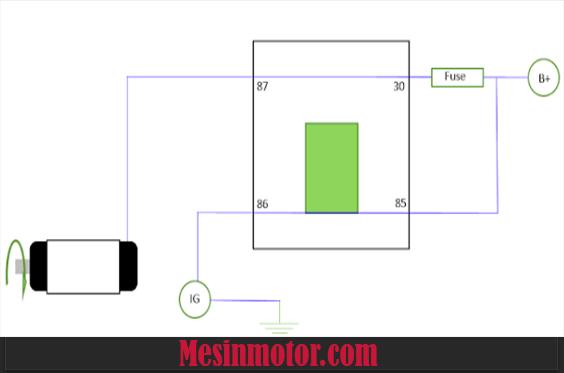 jalur kabel starter motor