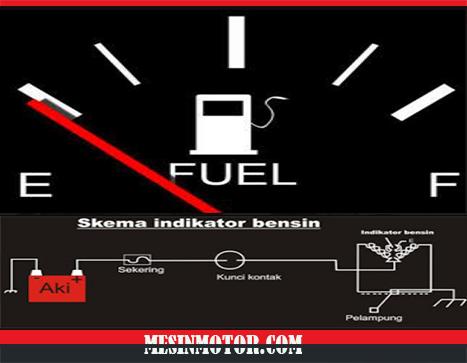 Indikator Bensin Motor